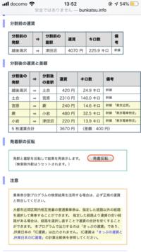 越後湯沢→津田沼を新幹線で分割乗車券で行けますか。