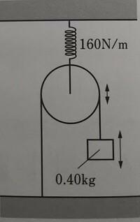 図のように、ばね定数160N/mのばねに、質量が無視できる滑車がつり下げられており、その滑車に質量0.4kgのおもりがつり下げられている。この系の固有角振動数はおよそいくらですか。 ひもと滑車との間の摩擦は無視できるものとする。
