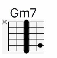 このコードの1弦ミュートってどうやるんでしょうか?