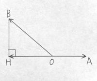 線分OHの長さをベクトルOAとベクトルOBを用いて表してください。