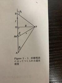 ビオサバールの法則の問題です。 こちらの点Pにつくられる磁束密度の求め方を教えてください