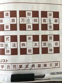 空欄にリストの漢字を入れて熟語を完全させて下さい。 残った4つの漢字で四字熟語を作って下さい。