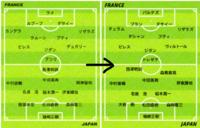 歴代サッカー日本代表。 2000年のハッサン2世国王杯 日本代表 VS フランス代表で、 日本は西澤明訓と森島寛晃のセレッソコンビの大活躍で、フランス相手に2―2で引き分けました。 けれど、2001年のサンドニで行わ...