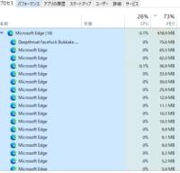 タスクマネージャーでプロセスを見るとMicrosoft Edgeのタブがあり(19)とタブの数があるのですが、実際は10個のタブしか同時に開いていません。 このように実際に開いているインターネットのタブよりも、多くの...
