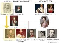 エリザベートの夫フランツ・ヨーゼフの祖母にあたるマリーテレーズとは、どこの家系の方ですか?