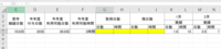 【Excel】有給取得日数の計算式について  有給取得の管理簿を作成しようとしています。 社員50名程度いますので、エクセルで一元管理したいと考えています。 添付の例は1名だけにしていますが、縦に50名追記するイメージです。  ■質問内容 添付の黄色い網掛けのG列~J列の関数含めた計算式を教えていただけますでしょうか。 年休消化状況は月末管理にしますので、例えば1月のL列には、...