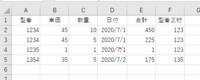 エクセルsumif関数と別の関数の組み合わせについて  以下の条件の関数式を作りたいと思っています。 使用するシート シート名:データ  A列(型番) B列(単価) C列(数量) D列(日付) E列(合計) F列(型番の左から3桁:left使用)  シート名:入力  A1 3桁の型番 A2 日付  希望する計算結果: 「入力」A2に日付を入力したら、 「入力」A1の型...