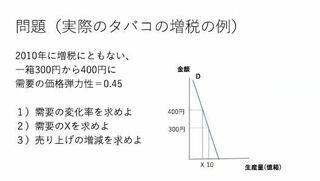 問題,タバコ,増税前300円台