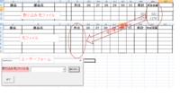 Excelにて、取り込み先ファイルシートの項目を検索して、検索した項目のデーターを元ファイルへ転記するVBAコードが分からず苦慮しております。お分かりになる方がおられましたらご教授願います。 <やりたいこと> 取り込み先ファイルの各シートの項目名(外注在庫)を検索して、検索した項目のデーターを元ファイルの各シートの項目名(外注)に転記する。 ※取り込み先ファイル対象は、管理表1.xl、管...