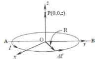 磁束密度の求め方を教えてください! xy平面内でz軸が中心軸の半径Rの円形電流が、z軸上に作る磁束密度B(z)はどうなりますか?よろしければ答えだけでなく途中式も教えて頂きたいですm(_ _)m