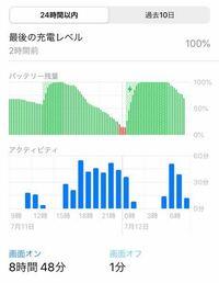 iPhone7のバッテリーについて分かる方がいれば教えてください。 OSは13.5.1でiPhone7の256Gです。 先週アップルストアにてバッテリーの交換してもらいました。2年半ほど使用で最大容量が76%になっていたので交換でした。 その後使用していますがいまだにまだ電池の減りが早いような気がします。 朝満タンにしていつもペットと遊ぶので1分ほどの動画を3から5本撮り通勤の30分ぐらい音...
