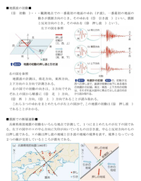 地学基礎の地震について質問です。  地震波の初動で、押し波と引き波を考えたのですが、合っているか教えてください。  地震計の記録の初動が ・上下方向で、上に揺れた時 押し波。 東西 方向、南北方向の初動の逆側が震源になる。(初動が北なら南側、西なら東側が震源)  ・上下方向で、下に揺れた時 引き波 東西方向、南北方向の初動と同じ方向が震源になる。(初動が北なら北側、西な...