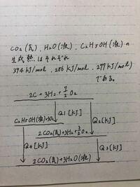 Q1,Q2,Q3,Q4の求め方を教えてください