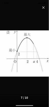 (0≦x≦a)の範囲で 2<a≦4のときなぜこのような図になるんですか? 以上なのに4が含まれない理由はなんですか?
