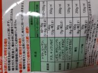 野菜用の肥料を購入したのですが、植木鉢10号サイズには何グラム使用すればいいのですか? 使用目安表があるのですが見方がわからなくて…(・・; ナスの追肥に使用しようと思ってます