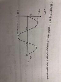 交流起電力の周波数と角周波数の求め方を教えてください