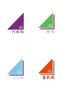 坂道グループについて  乃木坂46 欅坂46 吉本坂46 日向坂46 のそれぞれのキャプテンを教えてください 年齢等も書いていただけると嬉しいです