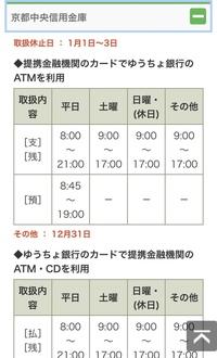 Atm 金庫 京都 信用 手数料 中央