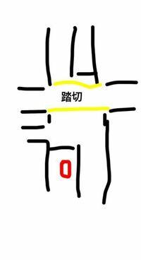 踏切の直前が信号のない交差点の場合、一時停止はどこで行うのがベストですか? 本線側に交差点に進入する直前に停止線があります。 図では自車が赤色だと考えてください。 停止線で踏切進入直前の一時停止を行うのか、交差点に進入した状態で踏切進入直前の一時停止を行うのか、どちらかが正しいのでしょうか。