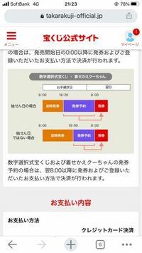 公式 ホームページ 宝くじ 宝くじチャンスセンター公式サイト(関東版)