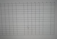 エクセルの表で印刷時に線が消えてしまう… エクセル初心者です。表を作ったのですが、セルの書式設定から罫線を外枠、内側選択してすべて引く設定にしても、いざ印刷プレビューを見ると一部だけ消えています。(画像参照)消えている部分を選択し直し罫線を引いても変わらず…なぜこんなことになるのか理由が全くわかりません。直す方法はありますでしょうか?どうかお知恵をお貸しください。