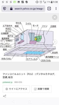 ファンコイルドレンパンについて、 ドレンパンの位置ですが、画像の通り上の位置にある場合。コイルの結露をとるだけですか?ポンプアップしてるとかはないですか?  ファンコイルのケーシングに結露がありまして...
