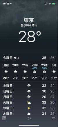 予報 あたる 天気
