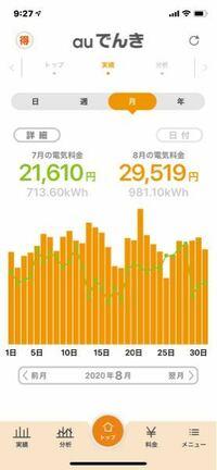 我が家の8月電気代、高いと思いませんか? 大人2人、大学生1人、中学生1人の4人家族で、千葉県在住です。ご意見、宜しくお願いします。