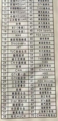 台湾のテレビチャンネルについて 写真のチャンネルのなかで日本の映画を放送していることがあるチャンネルはどれですか…? 後に日本人におすすめのチャンネルを教えてください。
