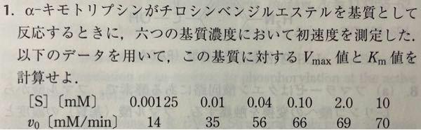 ミカエリスメンテン式に関する問題について質問です。 添付した写真の問題で、私はラインウィーバー・バークプロットからVmaxとKm値を算出し、それぞれ70 mM/minと0.005mMとなりました。 しかし解答では、Vmaxが70 mM/min、Km値が0.01mMでした。どうやらVmax/2を与える基質濃度がKmと等しいとしたらしく、これには納得なのですが、ラインウィーバー・バークプロットに...