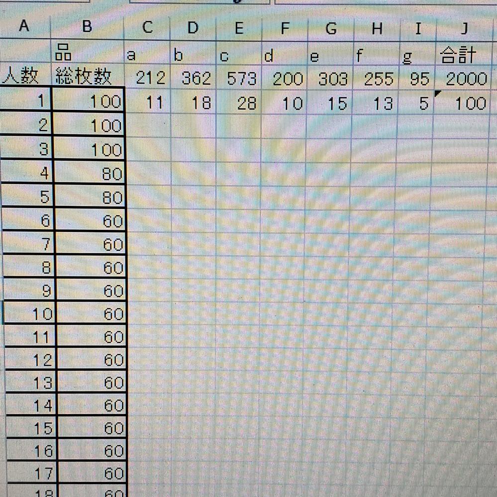Excelで個数の均等配分のいいやり方があれば教えてください。 A、B、Cと46人に7個の品を枚数バラバラで配りたいのですが3人は100枚ずつ、2人には80枚ずつ、15人には60枚ずつ、5人に...