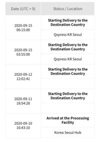 Qxpressにて追跡したら『日本宛の配送がスタートしました』というのが4つ書いてあるのですが、これはどういう違いなのでしょうか。