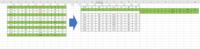 マクロ VBA日ついて教えてください、 添付の画像の通りにしたいのですが ・B列のNo.とF列のNo.が一致したら連続行で表示させたいということです。 9月15日の質問で回答いただきましたが、横並びに表示させたく思...