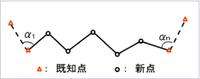 基準点測量について教えてください。 4級基準点測量で、図で言うと既知点が3級基準点の2個からでて、新点が4級基準点で5個あって、既知点の3級基準点2個につけてます。 それで質問というのが、3級からでて3級に...
