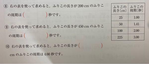 小学校の理科(受験理科)です。 ふりこの範囲なのですが、答えを見ても意味が分からず... 誰か解説出来る方お願いします! 解答は ⑧ 2.82秒 ⑨4.23秒 ⑩400cm でした。