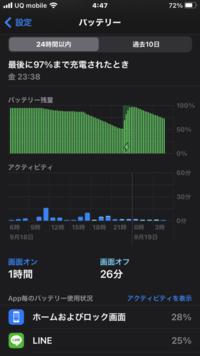 iPhoneSE2をios14にアップデートしてからスリープ状態のバッテリー減りが早くなりました前は半日置いても5%前後でした。