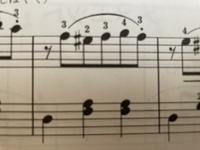 この楽譜の鍵盤の押す場所あってますか? ファファファソファ