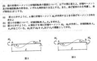建築の構造力学の問題です。 この問題の解答、解説を教えてほしいです。 分かる方がいらっしゃいましたらお願いします。
