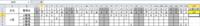 エクセルで下図のような出勤表で一ヶ月の総出勤日数をカウントしたいです。 (下図なら20日)。現状では自分で数えて入力しています。 ※1時間でも出勤してたら1日とカウントします ※行や列を増やすことが出来ま...