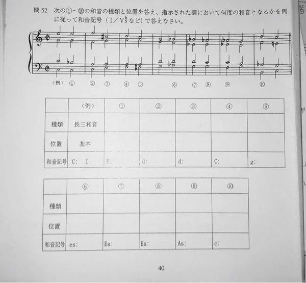 楽典 和音 和音記号 問題の意味は何となくわかるのですが、解き方がイマイチ分かりません。 第1転回型や長三和音 減三和音…などの知識はあるのですが、和音記号についての知識が、無いです…。 また、...