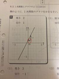 一次関数のグラフの質問です。 傾き2、切片1となっています。 この赤く丸をした所が分かりません。 何故ここはプラス1になるのですか?