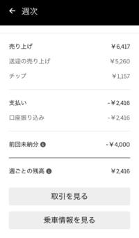 Uber eatsのドライバー初心者です! 売り上げの見方についてご質問があります。 この写真にある「前回未納分 -4000円」となっていますが、これはUberへ私が納めるお金、ということですよね。  しかしUberに何...