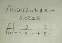 増減表を書くときに、y'≥0の時のxの範囲を調べるのはありでしょうか?他に書くべきことはありますか? 不等式の場合、y'>0のときx>3だからといって、等式とおなじように式変形しないと、x=3のときy'=0とな...