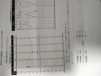 mensaのwais4における合格基準について はじめまして。少し前に発達障害の診断のために精神科の開業医でwais4という知能テストを受けた者です。その結果が先日渡されたのですが、全検査iqが133で非常に高いと称さ...