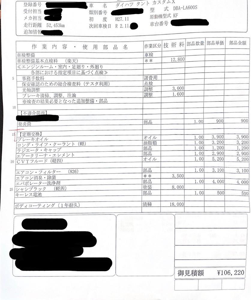 車検費用について 先日、車検の見積もりを出してもらったのですが 私は車に全く詳しくないので 妥当
