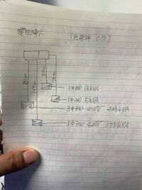 電気工事、電圧降下について質問です。 公式とわかりやすく説明していただけますか?