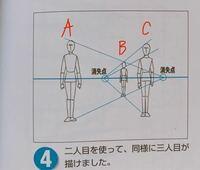 複数の人物を配置するときのパースについて。 画像のように遠近法で人物を複数描くことについて、消失点がアイレベル上に2つあるように説明することは正しいのですか?  3人とも正面で同じ角度を向いているから、...