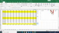 Excel関数  M17からM3の平均をアベレージ関数にてM33に表示させたいのですが、M31及びM32にエラー表示があるため、 正しく表示されません。どうすれば皆生出来るでしょうか?  ちなみにM17はC17から...