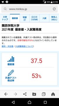 関西学院大学 経済学部の偏差値が37.5になりました!!衝撃的!ついに! 推薦に頼りすぎた結果でしょうか? みんなの大学 https://www.minkou.jp/university/school/deviation/20580/2688/ 関学はもう「関関同立...