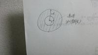 電磁気学でガウスの法則を使う問題なのですが,全く解法が思いつかないのでご教授いただきたいです.以下,問題文です. 「原点の近くにある2つの点電荷Q1,Q2を,原点を中心とし,半径a,厚さ2dの導体球殻で囲った...